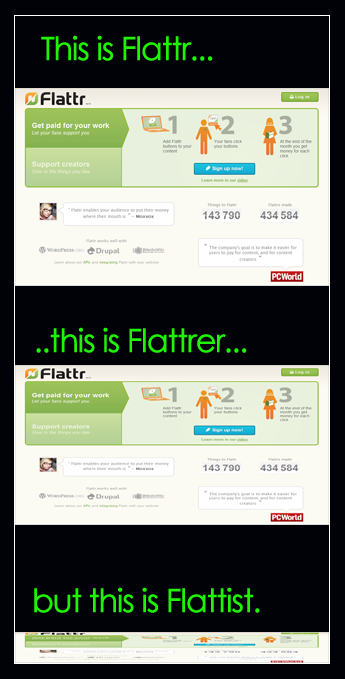 What is Flattr? (Infographic)